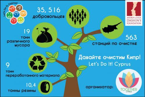 andrey-julia-dashins-foundation-receives-2
